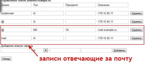 Создание почтового домена и МХ записи для почты